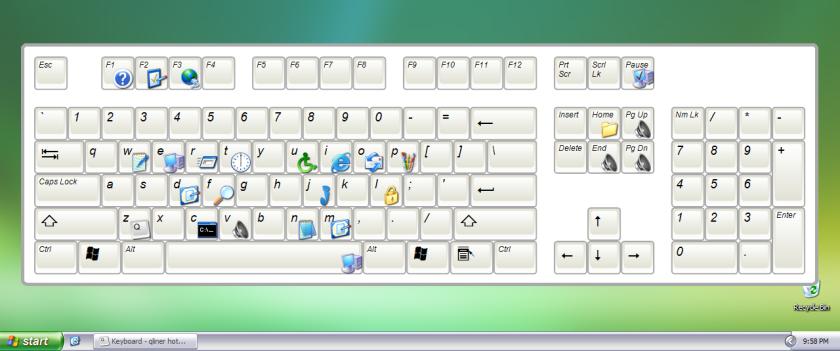 Полезные горячие клавиши Windows, MacOs, Chrome